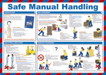 SAFE MANUAL HANDLING POSTER 590 X 420 (A2)