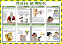 NOISE AT WORK POSTER 590 X 420 (A2)