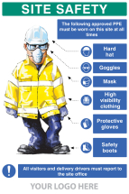 PPE REQUIREMENT SIGN (HAT,MASK GOGGLES,HIVIS,GLOVES,BOOTS)