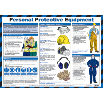 Personal Protective Equipment Guidance Poster - Size A2