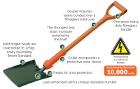 Insulated Tool Range